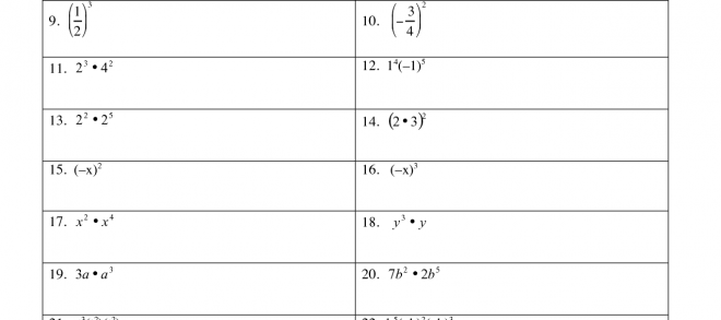 Rules Of Exponents Worksheet  157472600008 – Multiplying Exponents also  further Dividing Exponents Worksheet Math Adding And Subtracting Exponents additionally Math Worksheets Grade Multiplication ly Multiplications moreover ociative property worksheets 3rd grade – skgold co as well Division Rules Of Exponents Worksheet Math Worksheets Multiplication besides  besides  as well Worksheets Free Integers Grade 8 With Exponent Powers And Exponents as well Exponents Worksheets likewise  in addition Alge 1 Lesson 7 4 More Multiplication Properties Of Exponents likewise Multiplication Properties of Exponents Worksheets likewise Multiplication Property Of Exponents Worksheet   Siteraven further Alge 1 Worksheets   Exponents Worksheets besides Multiplication Properties of Exponents. on multiplication properties of exponents worksheet